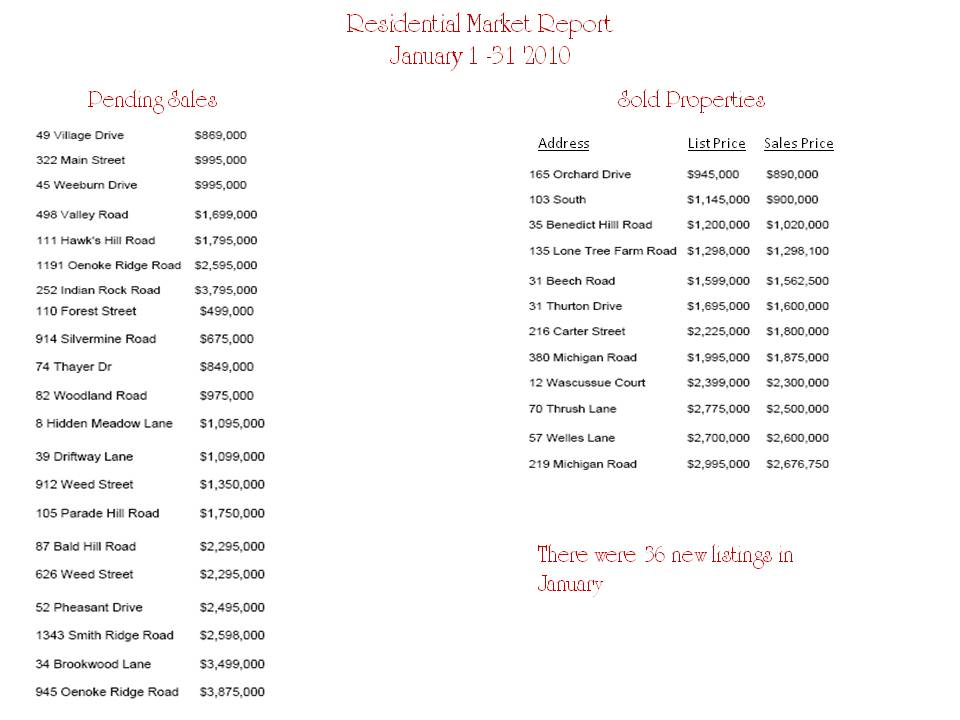 New Canaan Residential Market Update January 2010