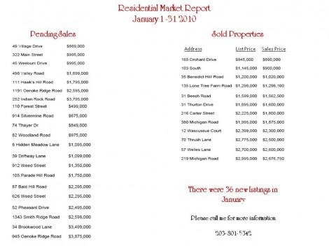 residential-market-report-jan-20104